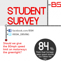 80mph Motorways Infographic