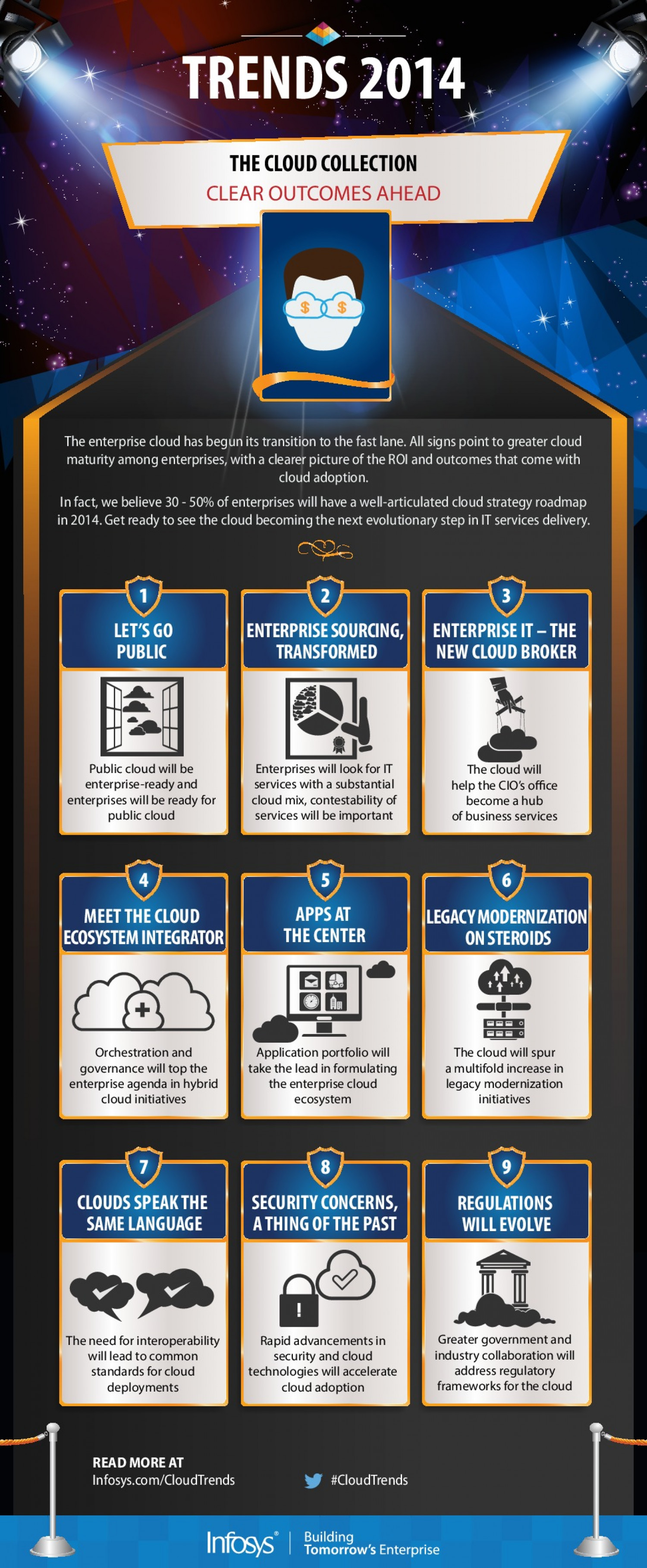 9 Cloud Trends For 2014 Infographic