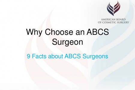 9 Facts about ABCS Surgeons Infographic