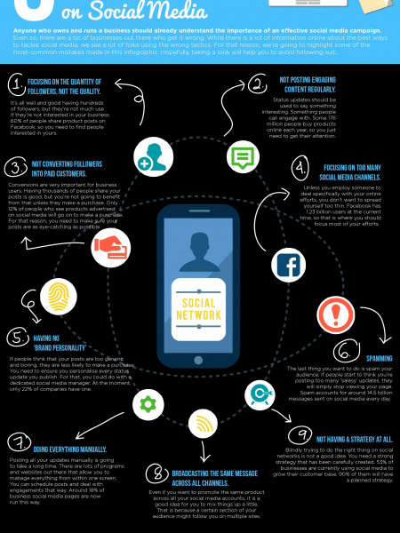9 Mistakes Businesses Make On Social Media Infographic