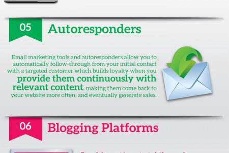 9 Most Important Tools and Services You Need Before Earning Passive Income Online Infographic