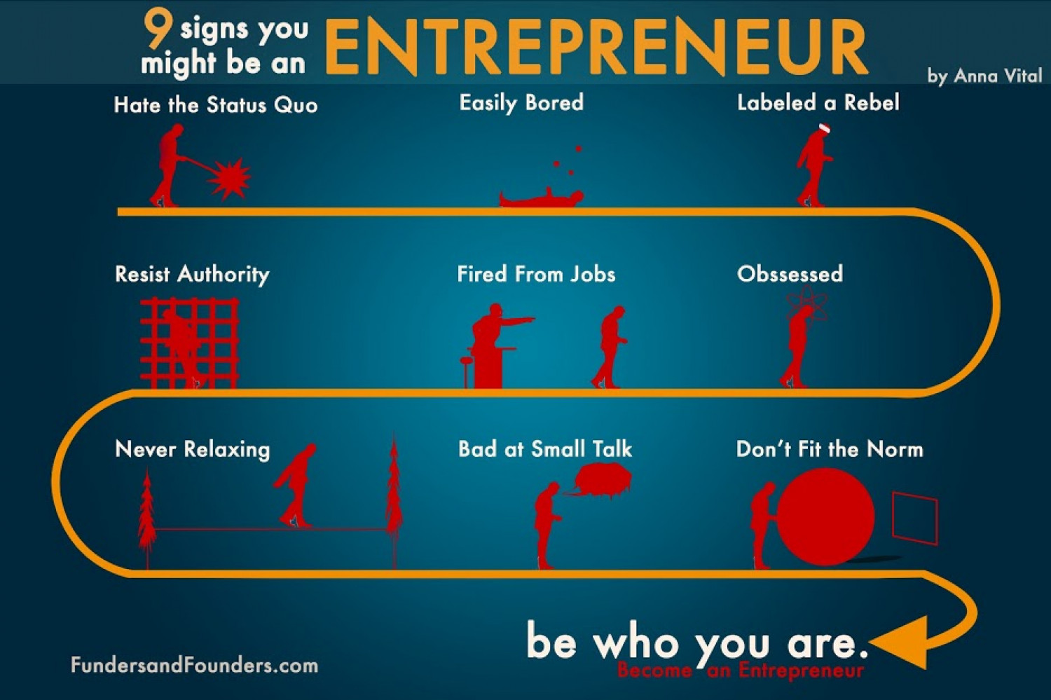 9 Signs You Might Be An Entrepreneur Infographic