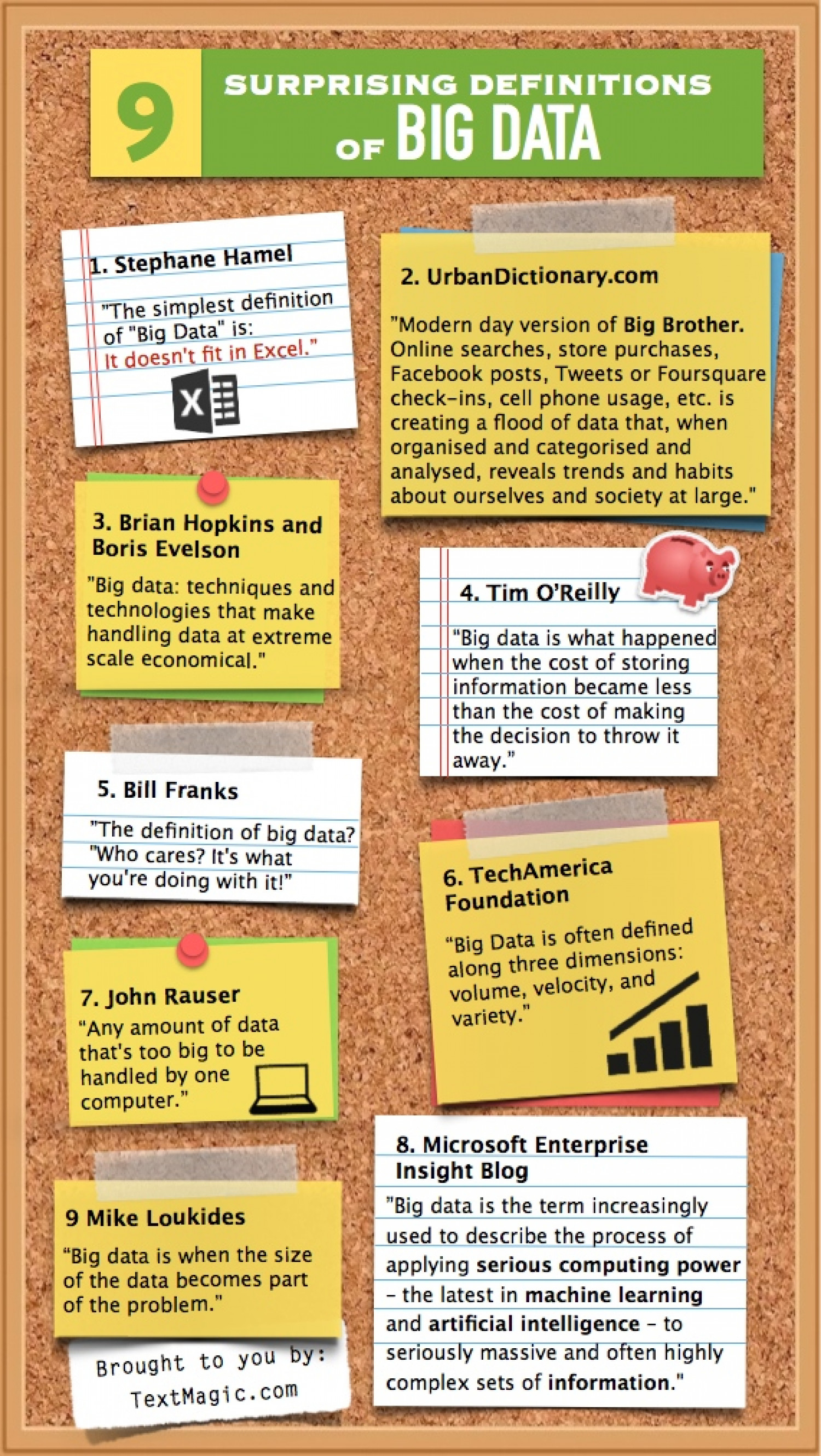 9 Surprising Definitions of Big Data Infographic