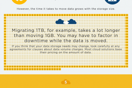 9 Things to Consider Before Switching to Cloud Computing Infographic