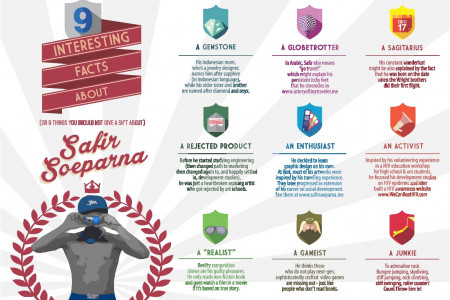 9 Things You Shall not Give a Sh*t about Me Infographic