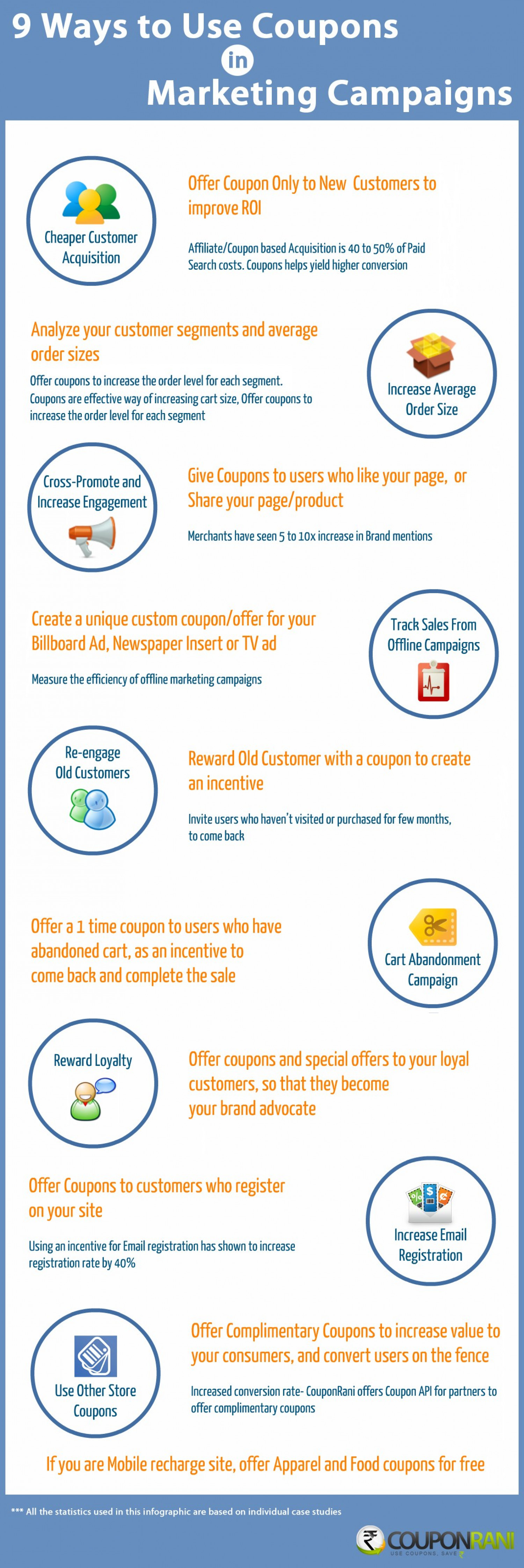 9 Ways to Use Coupons For Customer Acquisition, Retention & Engagement  Infographic