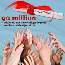 90 Million adults lack critical job skills Infographic