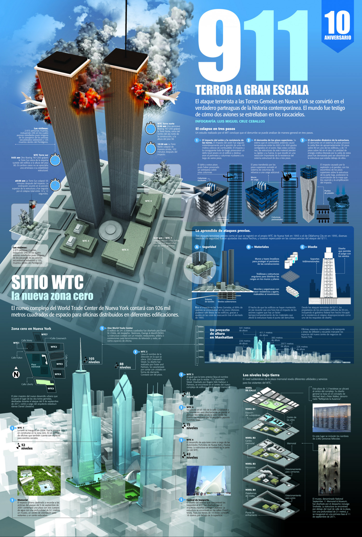 911 10th aniversary Infographic