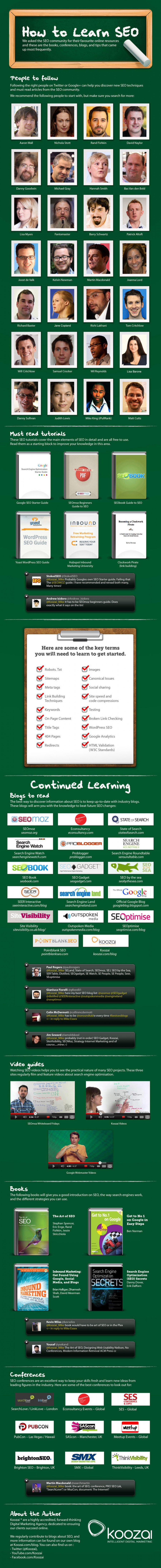 94 Easy Ways to Learn SEO