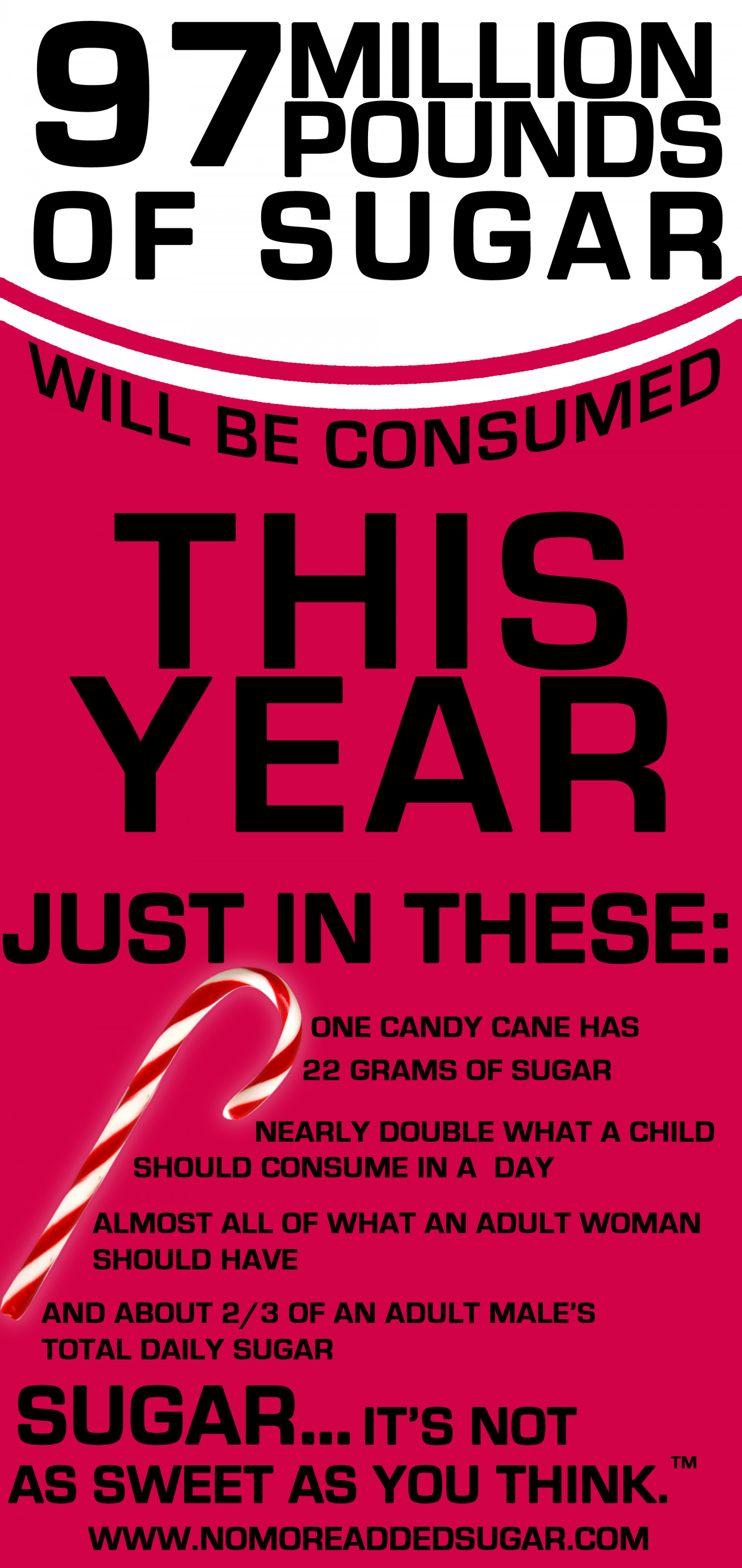 97 Million Pounds of Sugar Consumed this Year Infographic