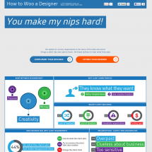 99designs Survey: How to Woo a Designer Infographic