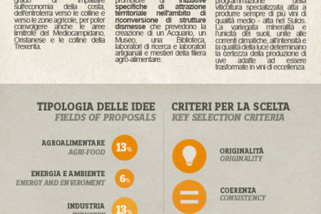 #99ideas Call for #Sulcis - idee vincenti - winning ideas Infographic