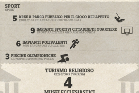 #99ideas infografica #4 Call for #ReggioCalabria Infographic