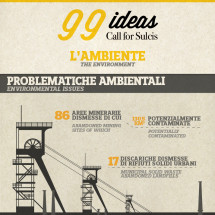 #99ideas infografica #5 Call for #Sulcis Infographic