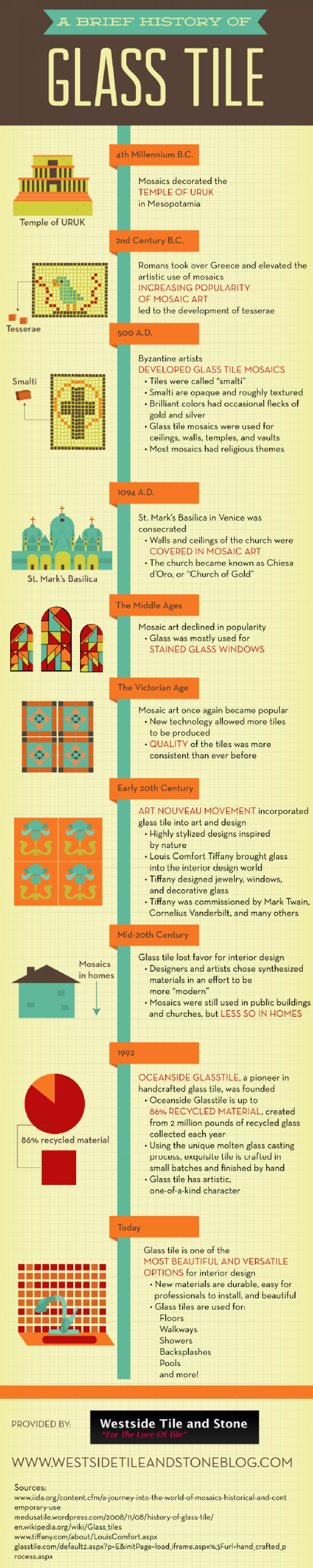 A Brief History of Glass Tile Infographic