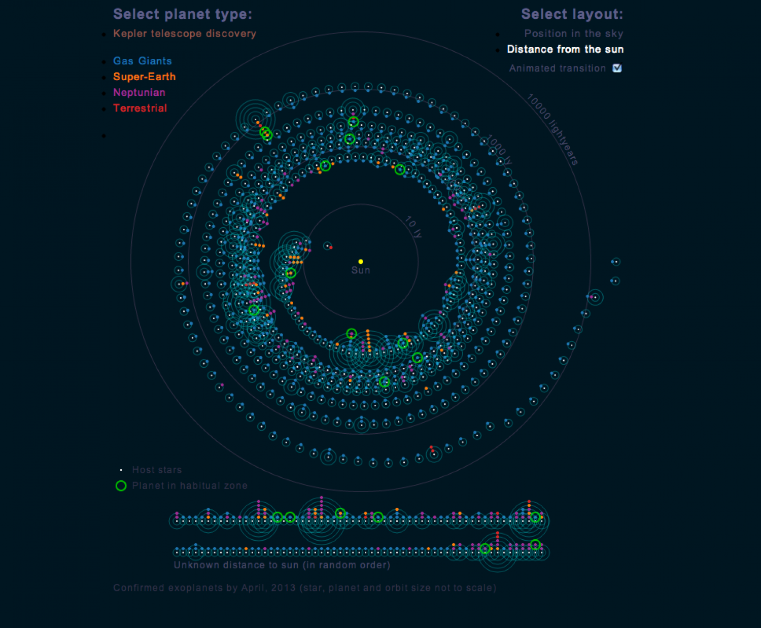 A Cosmic Map of the Exoplanets Infographic