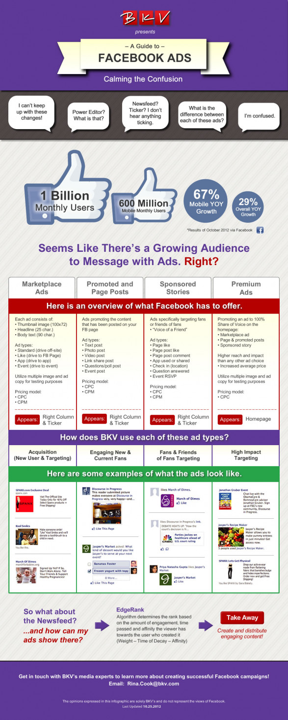 A Guide to Facebook Ads: Calming the Confusion