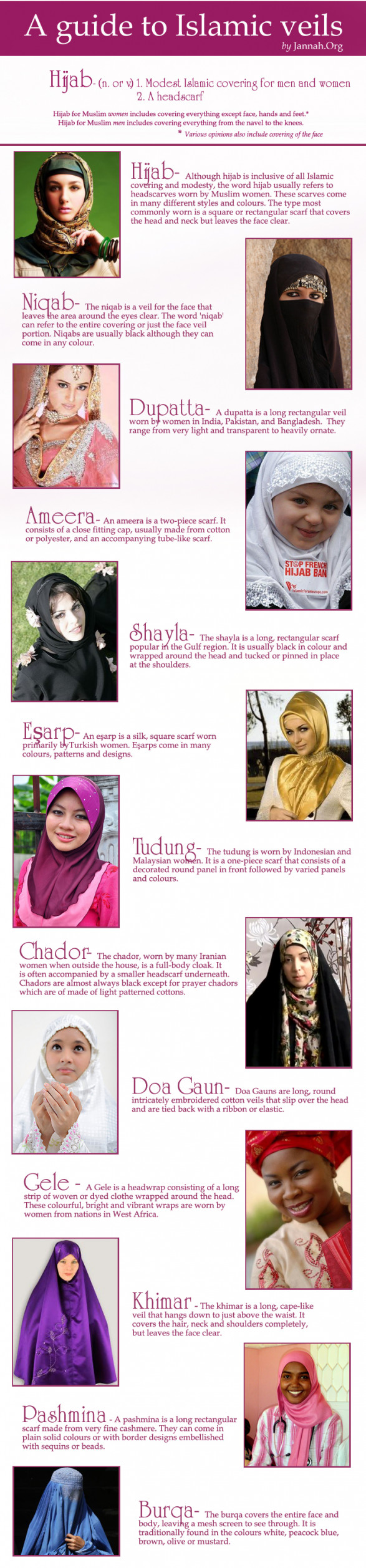 A Guide to Islamic Veils