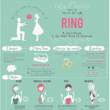 A Man's Guide to Diamonds Infographic