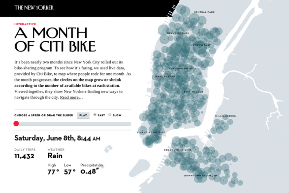 A Month of Citi Bike