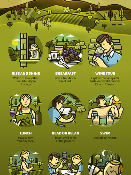 Dievole - A Perfect and Simple Day  Infographic