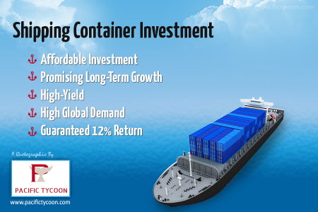 A Quotographic on Shipping Container Investment Infographic