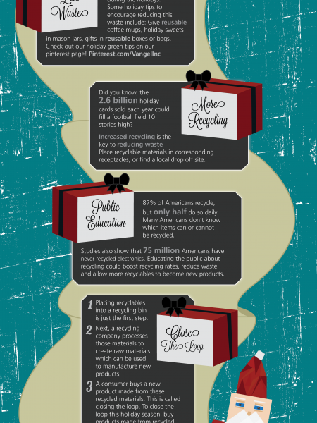 A Recycler's Christmas List Infographic