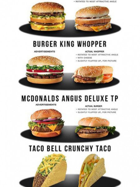 Advertising vs Reality Infographic