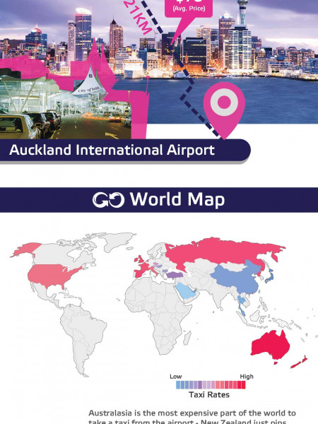 Airport Taxi charges to the World's Busiest Cities Infographic