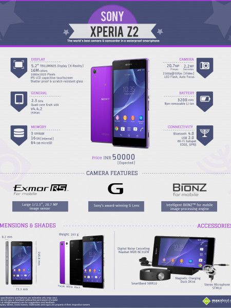 All You Need to Know about the Sony Xperia Z2 Infographic
