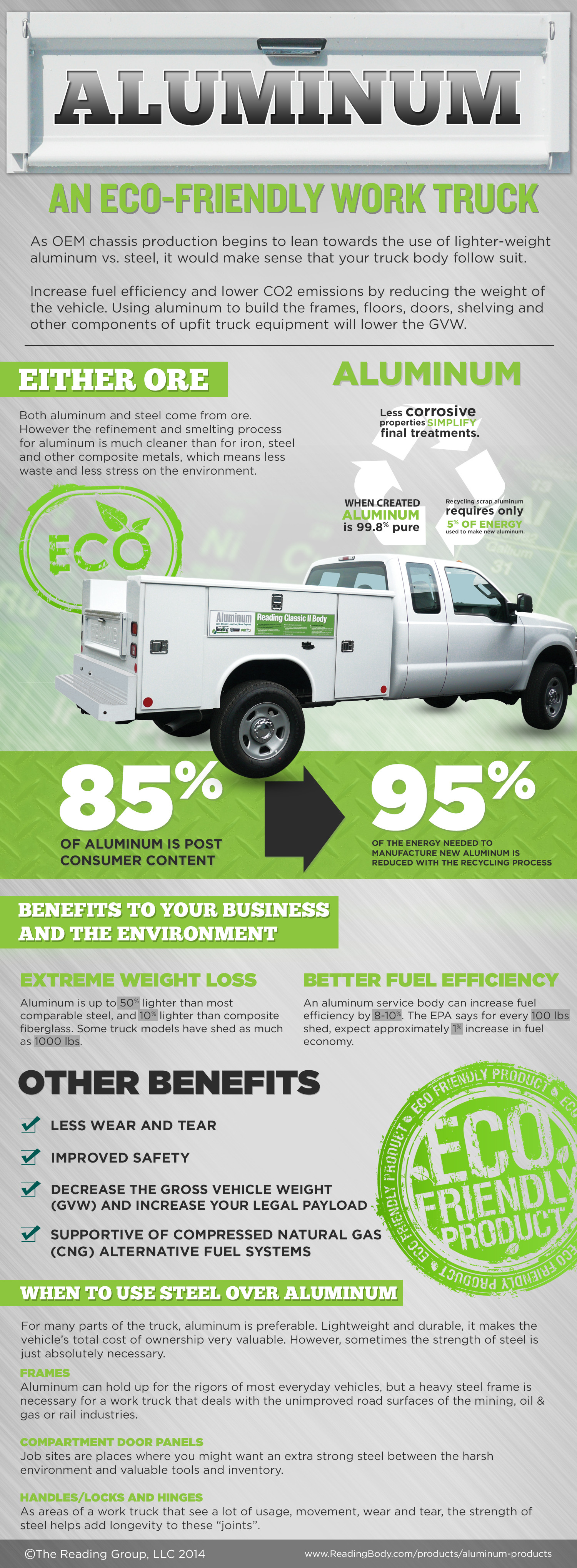 Aluminum: An Eco Friendly Work Truck  Infographic