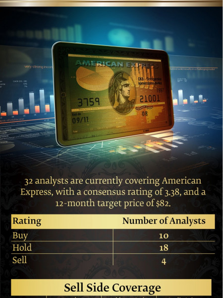 American Express Sell Side Expectations Infographic