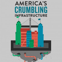 America's Crumbling Infastructure Infographic