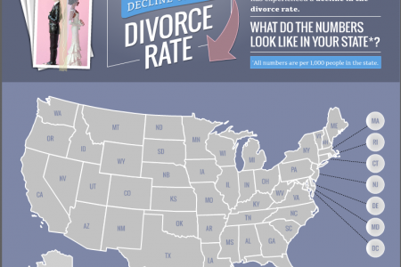 An Interactive Look at Declining Divorce Rates Infographic