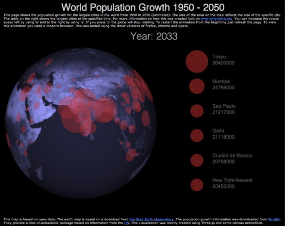 Animated urban growth from 1950 to 2050 on a 3D Globe