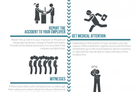 Are You Eligible To Make An Accident At Work Claim?  Infographic