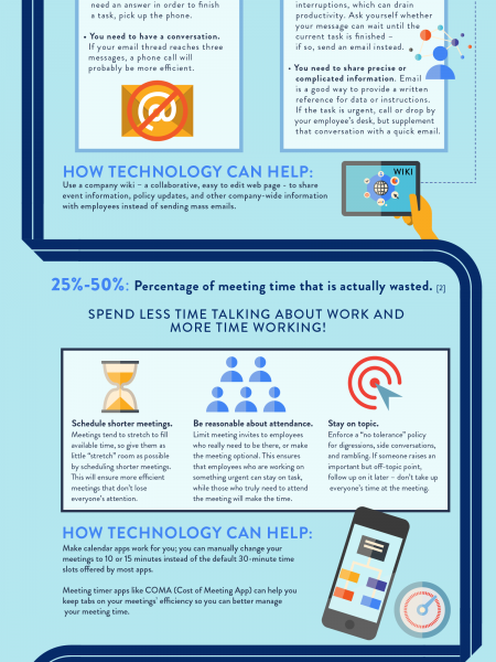 Are You Getting the Most out of Your Work Day? Infographic