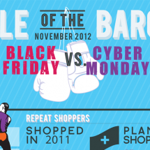 Battle of the Bargains Infographic