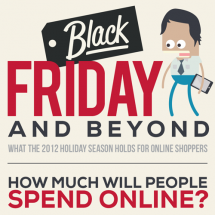 Black Friday and Beyond: What the 2012 holiday season holds for online shoppers Infographic