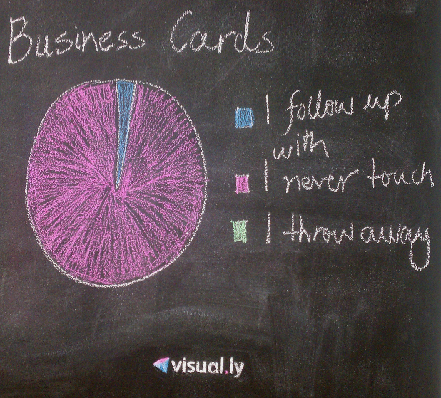 Business Cards Infographic
