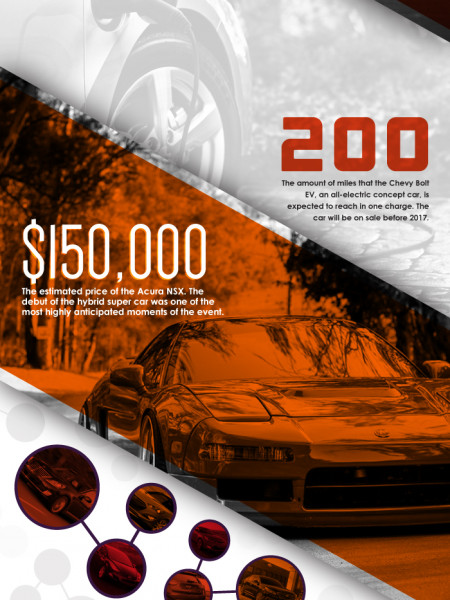 By The Numbers: 2015 North American International Auto Show Infographic