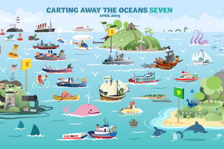 Carting Away The Oceans Seven Infographic