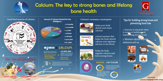 Calcium: The key to strong bones and lifelong bone health