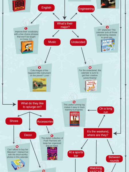 Calendar Gift Guide Infographic