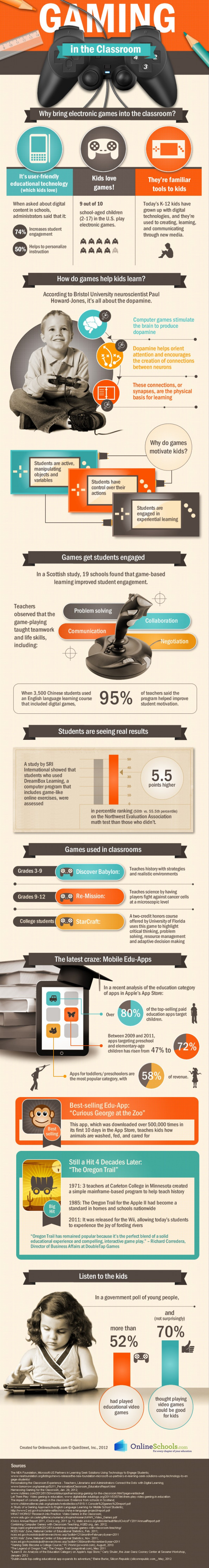 Can Gaming Help Kids Learn? Infographic