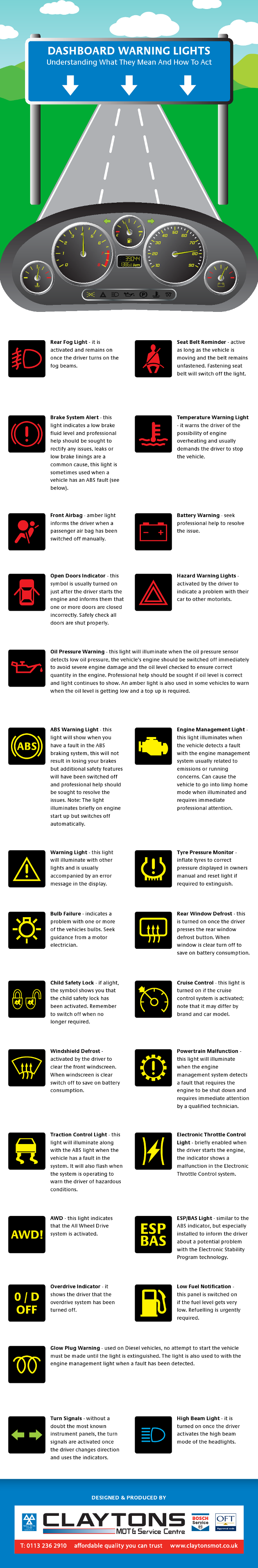 Dashboard-warning-light-infographic