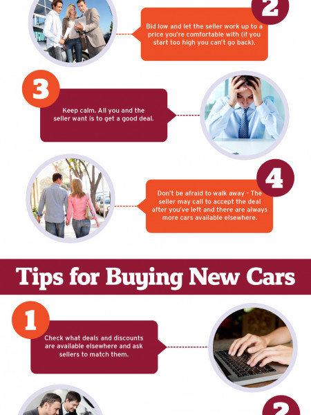 Car Haggling Tips Infographic