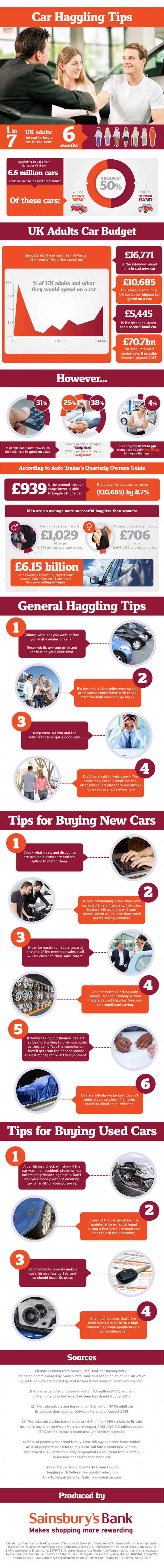 Car Haggling Tips