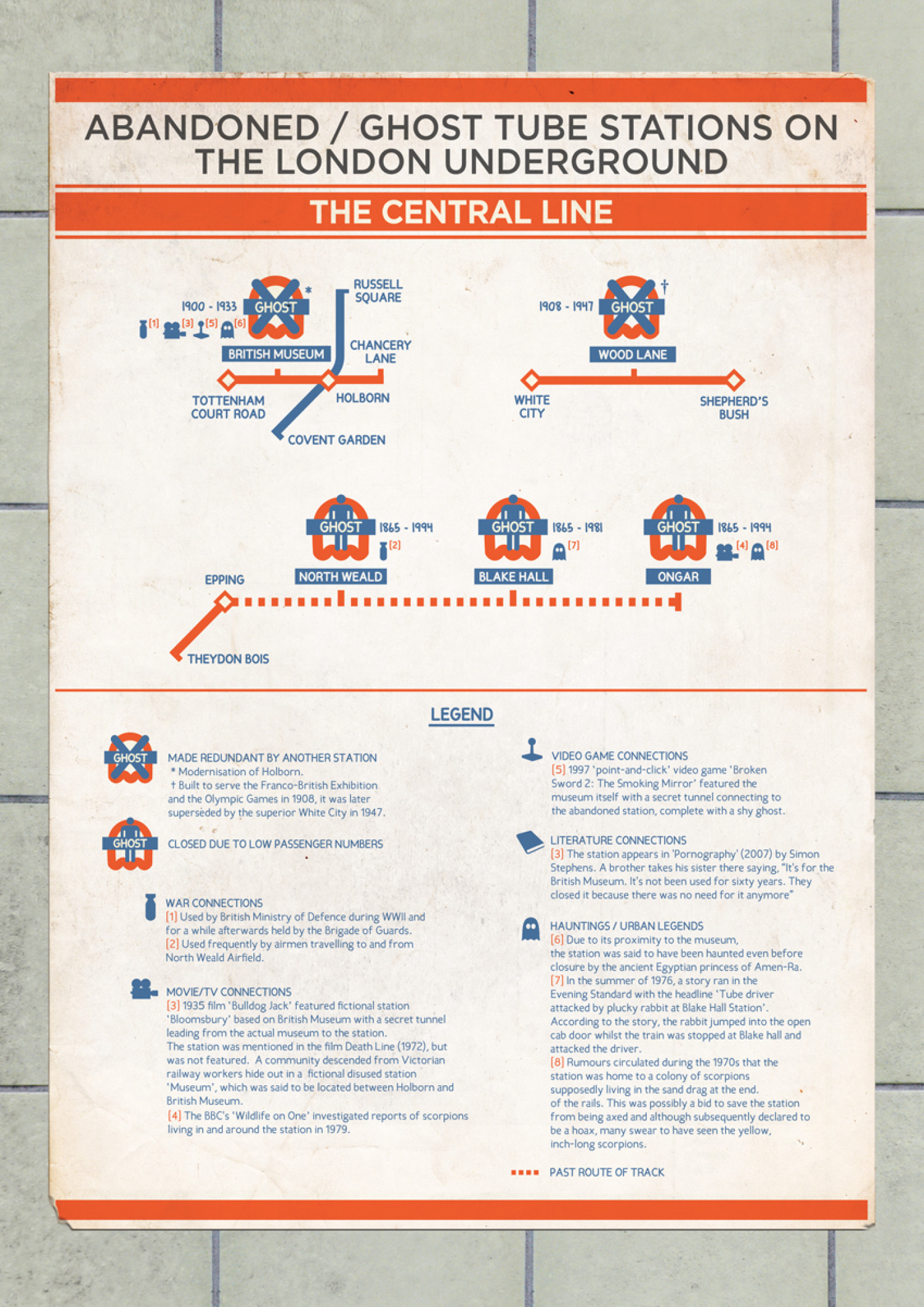 Central Line: Abandoned/Ghost Stations on the London Underground Infographic
