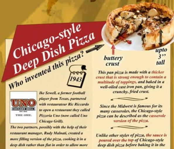 Chicago Food Infographic Infographic